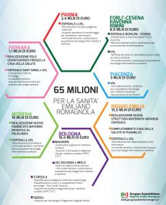 infografica_sanita27102015