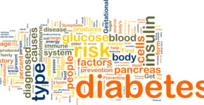 Word cloud concept illustration of diabetes condition