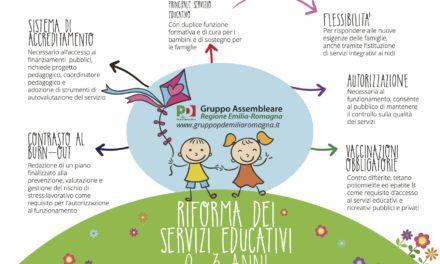 """La riforma dei servizi 0-3 in Emilia-Romagna è legge. Marchetti e Caliandro: """"Qualità dei servizi, pluralismo delle proposte e flessibilità"""""""