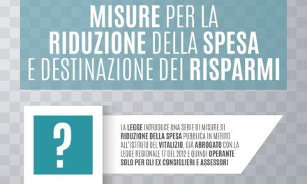 Vitalizi degli ex consiglieri. In Emilia-Romagna si riducono i costi della politica