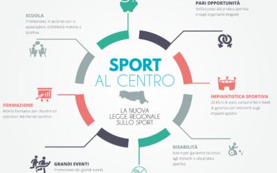 Approvata la nuova legge regionale sullo sport