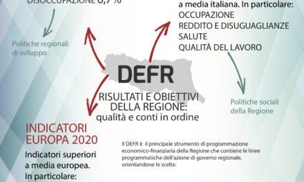 """Defr 2018-2020. Boschini e Caliandro: """"Un atto economico finanziario di trasparenza e di controllo, che punta sulla qualità e i conti in ordine"""""""