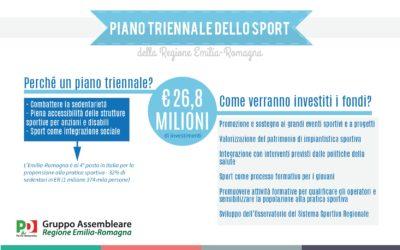 Calvano: «Dall'Emilia Romagna 26.750.000 euro per lo sport nel triennio 2018-2020»
