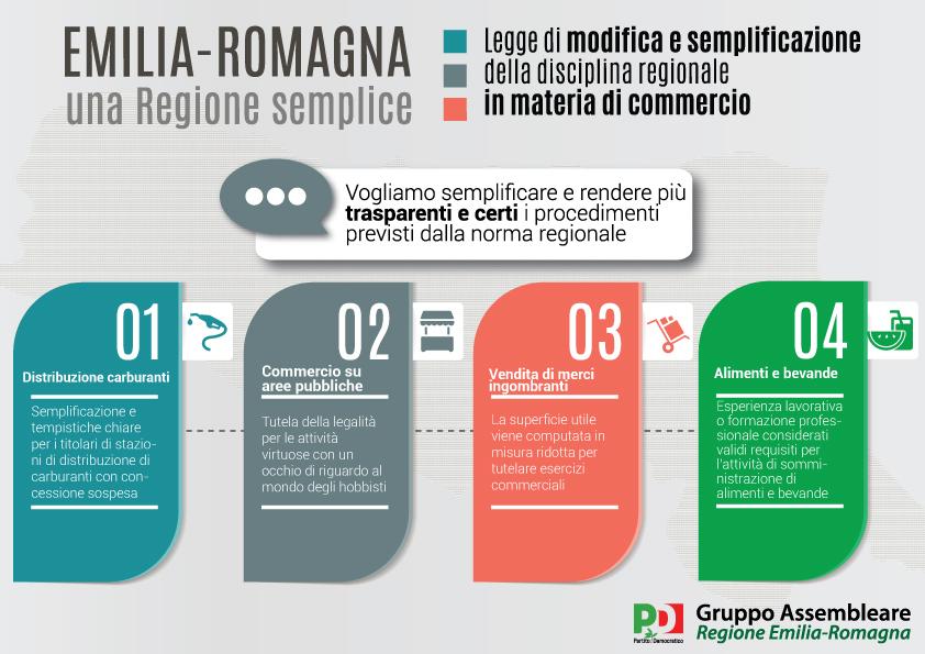 """Montalti: """"Commercio, passa la semplificazione"""""""