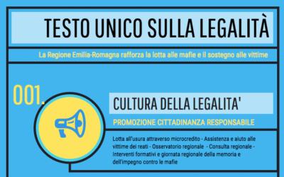 Approvato il Testo Unico sulla Legalitá: dichiarazione dei consiglieri regionali Reggio Emilia