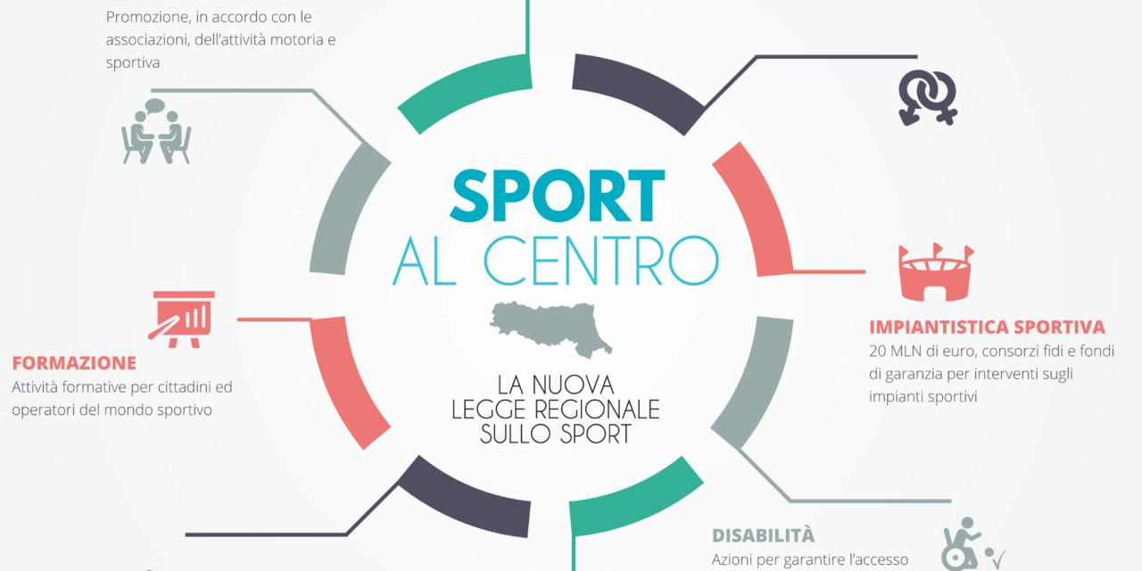 Sport. Approvata la nuova legge regionale