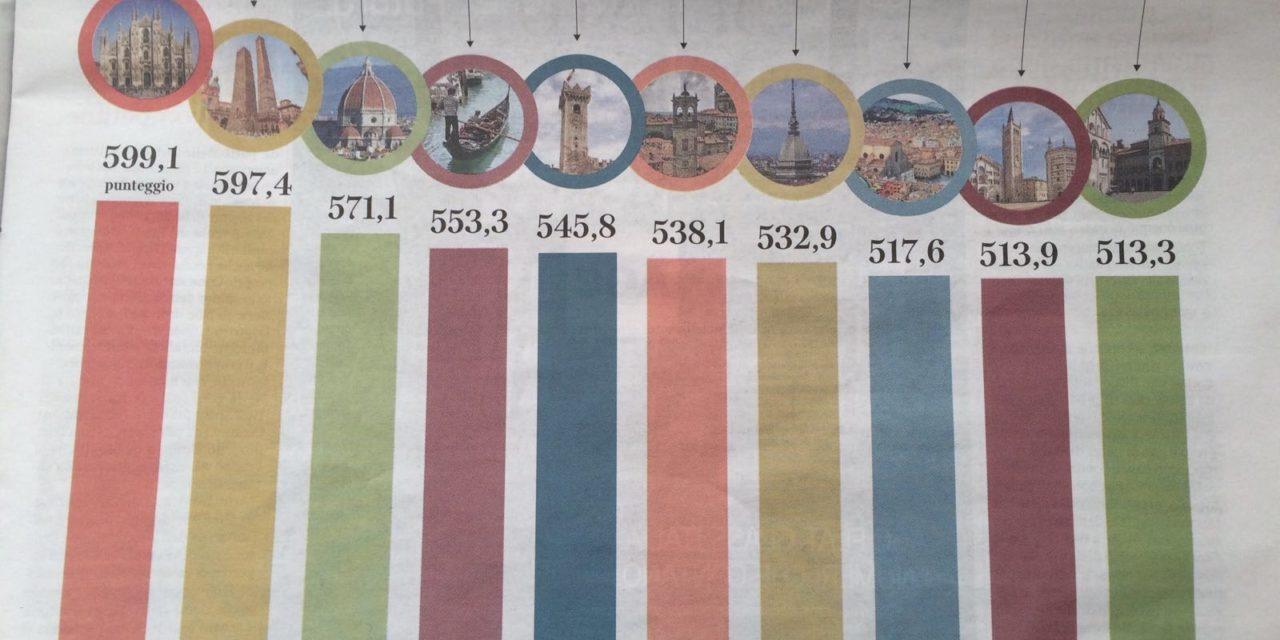"""Smart City. Bessi: """"Emilia-Romagna ai vertici perché da tempo investiamo nel nostro futuro"""""""