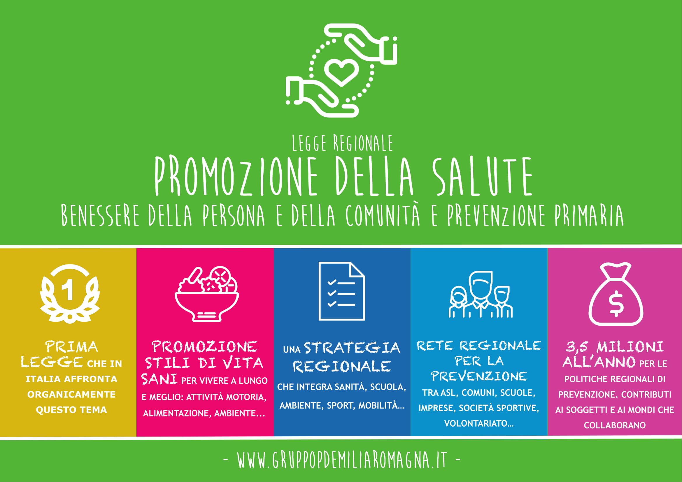 Approvata La Nuova Legge Regionale Sulla Promozione Della Salute Gruppo Pd Emilia Romagna